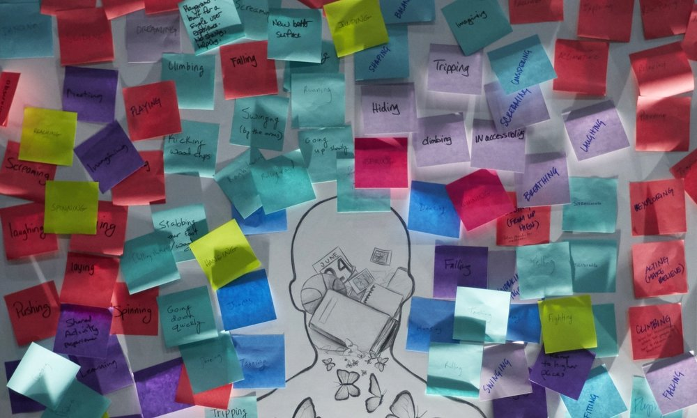 A drawing of a human outline surrounded by multicolor collection of ideas on post-its.