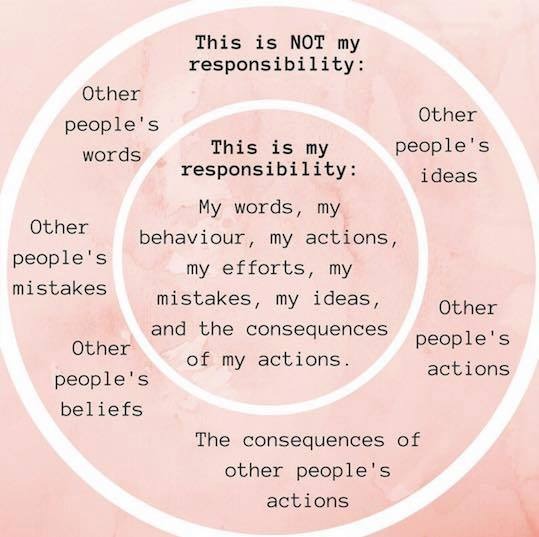 being responsible for others.jpg