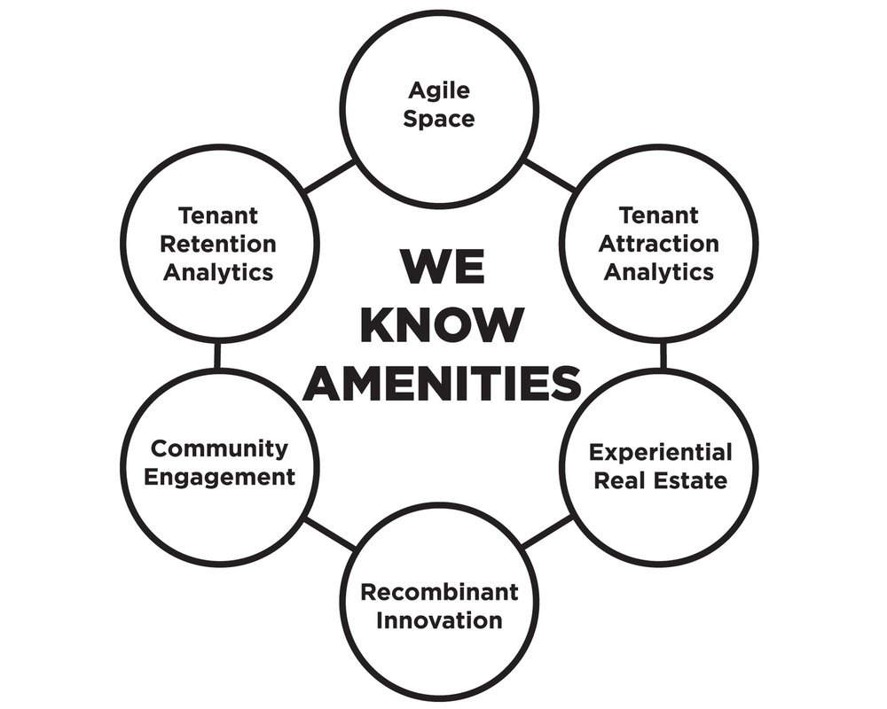 Amenities_Wheel.jpg