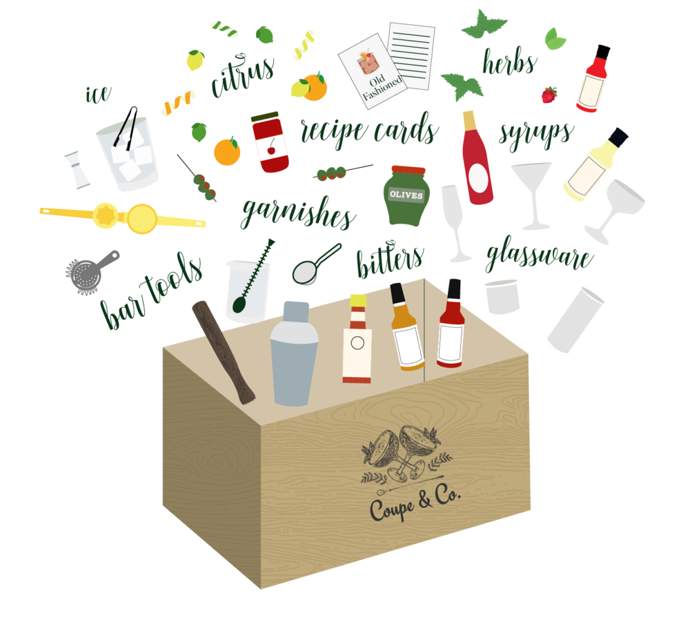 coupeandco-vancouver-bartending-teambuilding-barbox.png