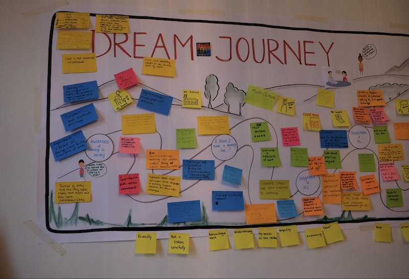 Participants used post-it notes to express their desired improvements to the hearing journey. Photo by Darcy Benson.