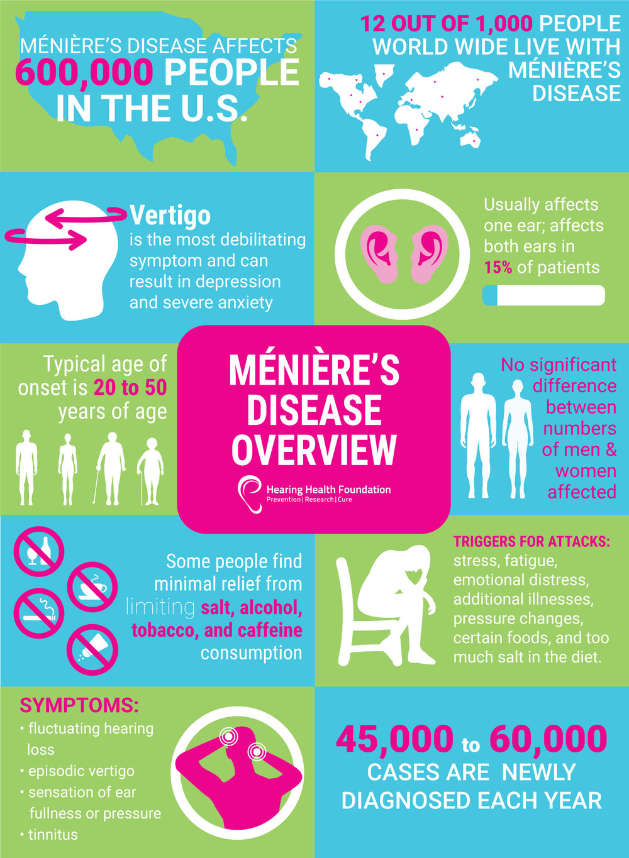 menieres_infographic.jpg