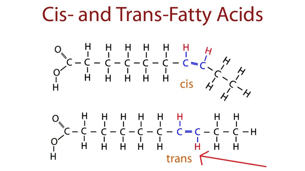 trans and cis fatty acids