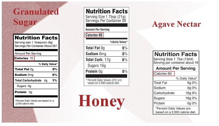 granulated sugar honey agave necatr