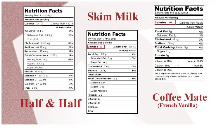 half and half, milk, coffee mate