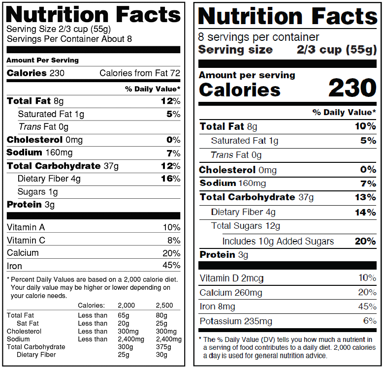 generic nutrition facts label