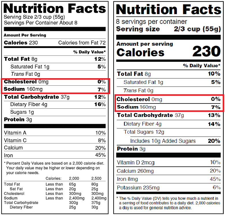 nutrition facts cholesterol sodium