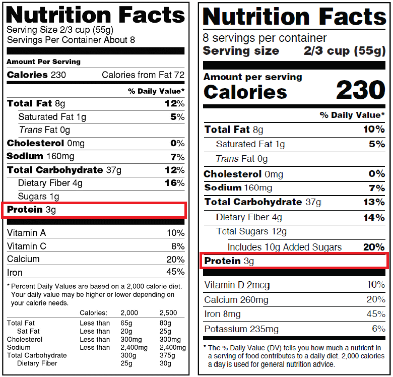 nutrition facts protein
