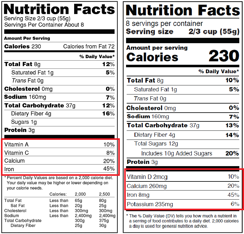 nutrition facts vitamins minerals