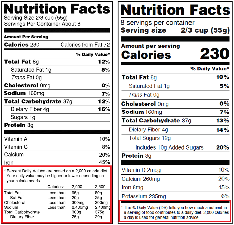 nutrition facts last section