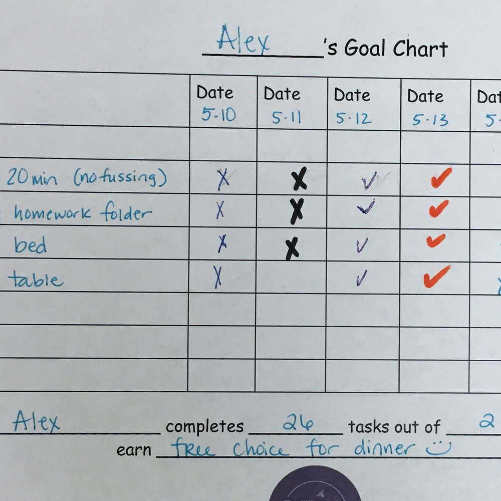 incentive and goal tracking chart reading hive