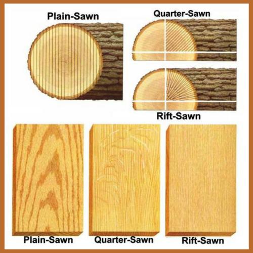 Rift Sawn Cut Diagram