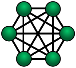Example of a mesh network