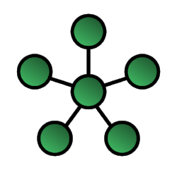 Example of a star network