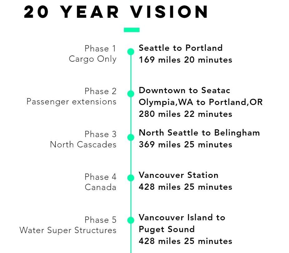 20 yr vision.JPG