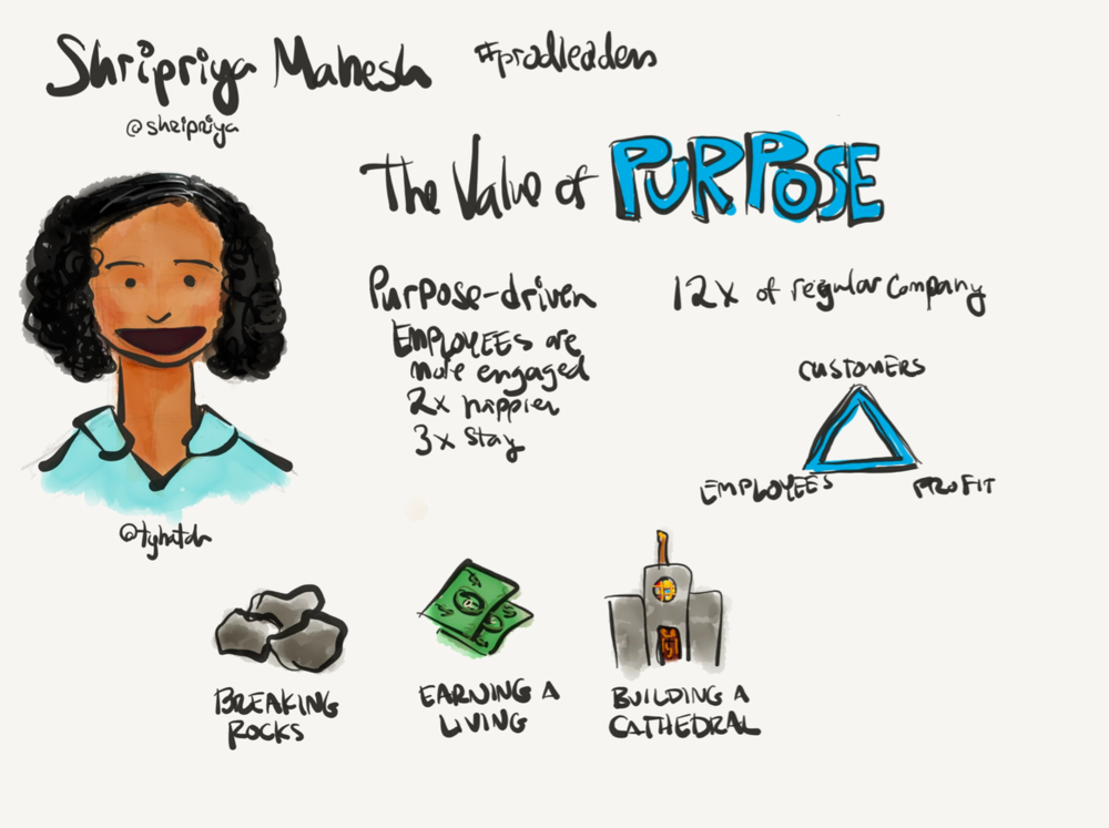 Shripriya Mahesh Keynote: The Value of Purpose