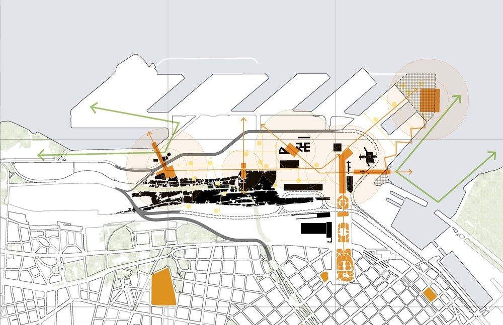 Five Plazas: Concept Diagram