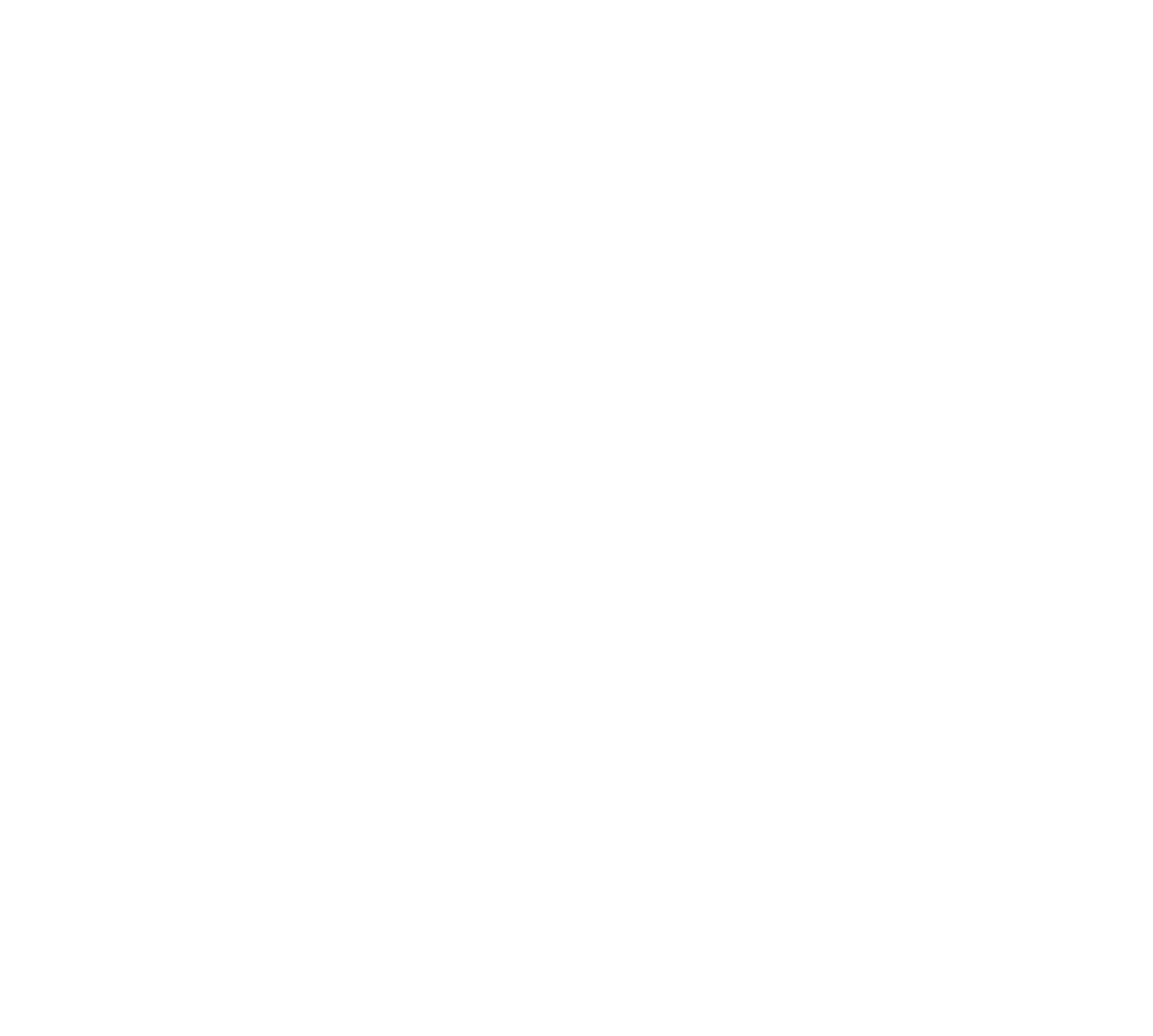 eCommerce Website Design Dublin