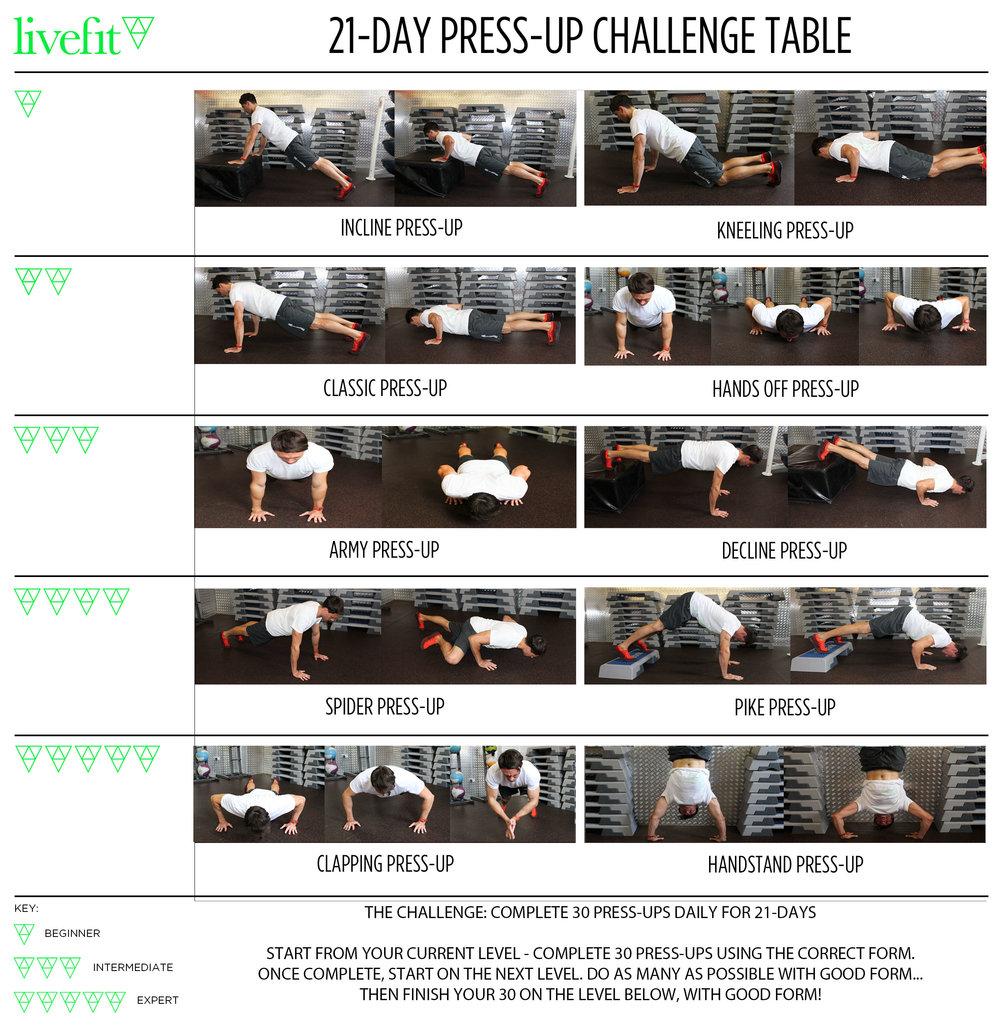 21 day Challenge table Sept18.jpg