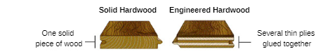 updated solid vs engineered.PNG