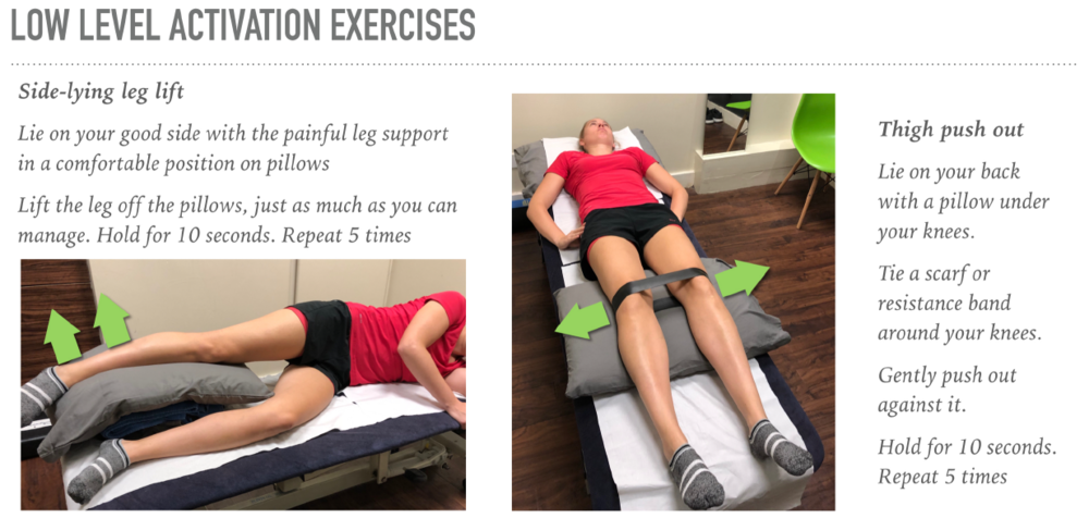 Low Level Activation Exercises
