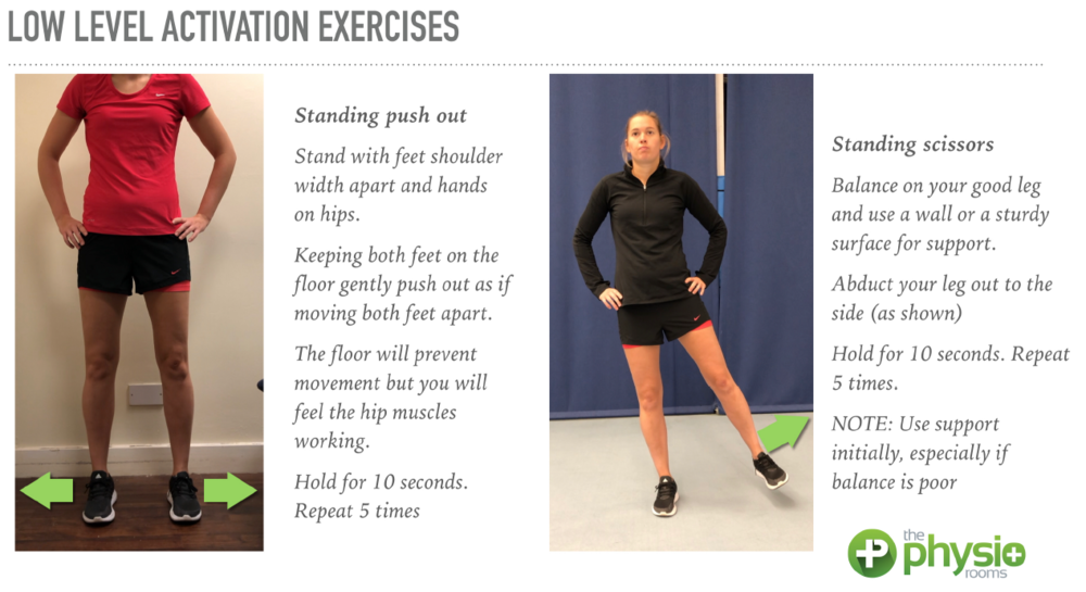 Low Level Activation Exercise