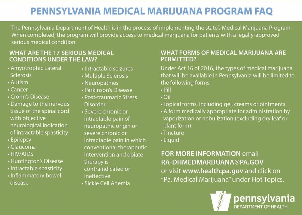 2Medical Marijuana Postcard_5x7.jpg
