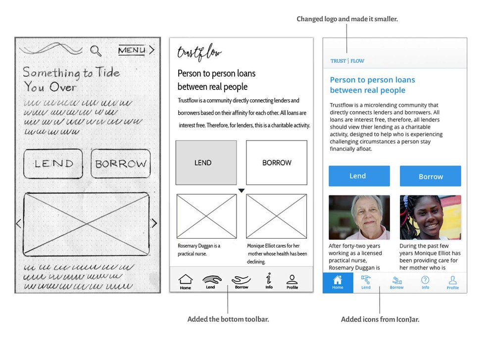 How the home page changed from first sketches to the final version