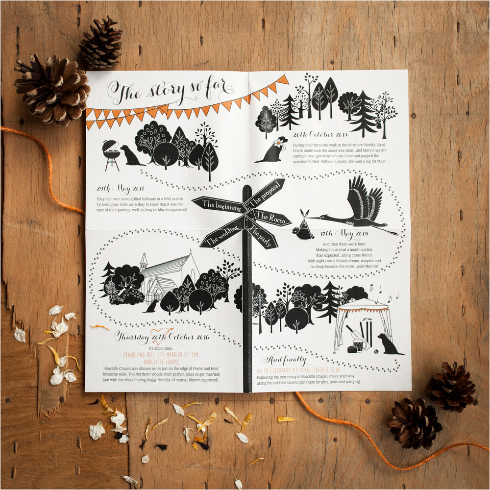 Styal_Wedding_invite_map_dog_Wilmslow_Cheshire_Autumn_Colourful_photography_0134.jpg