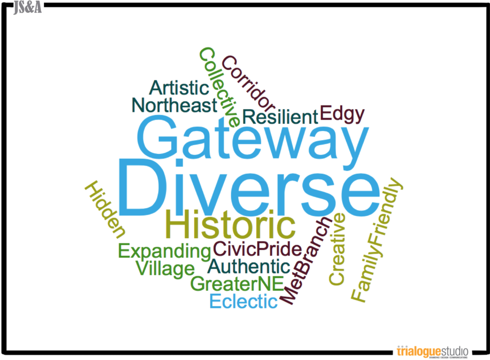Word cloud for web.png