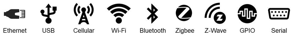 Cellular Ethernet Wi-Fi Zigbee Z-Wave Bluetooth USB Serial GPIO Audio