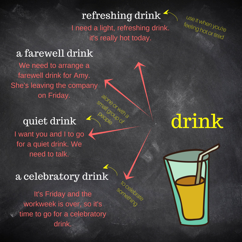 Collocations with drink