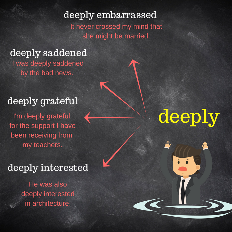 Collocations with deeply