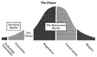 """From """"Crossing the Chasm"""""""