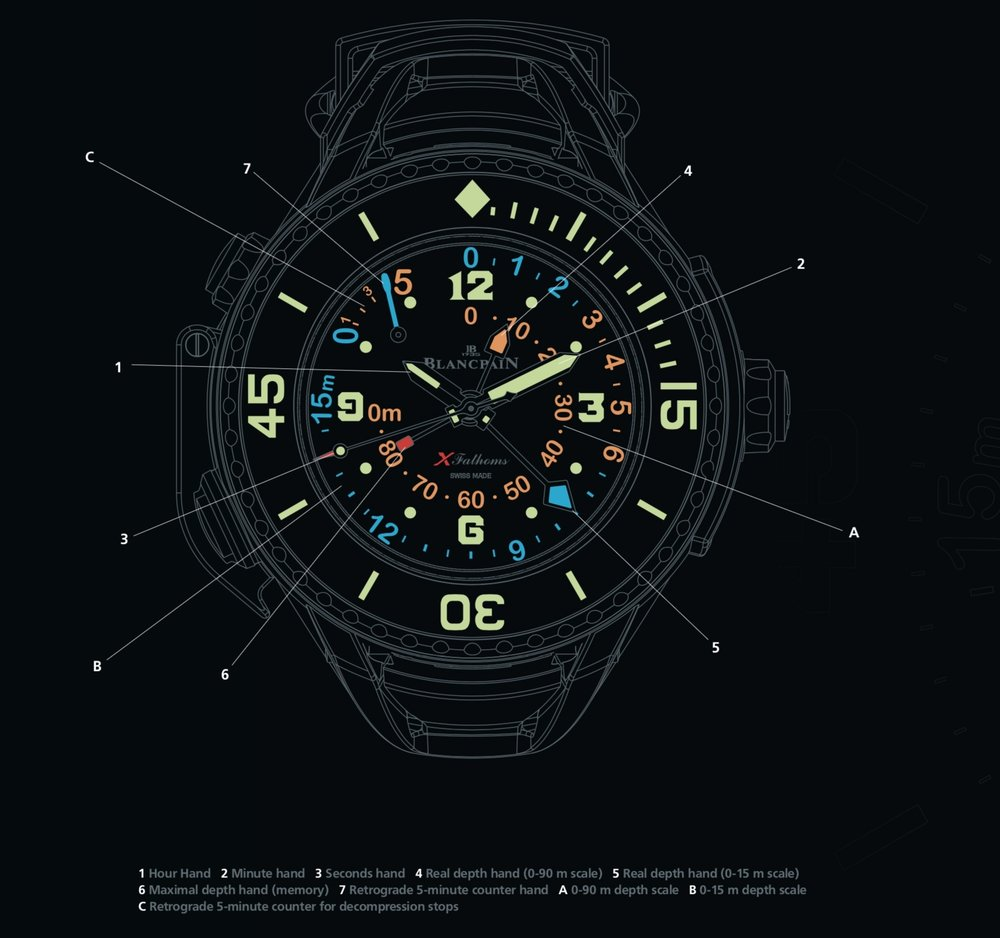 Image from Lettres du Brassus 11
