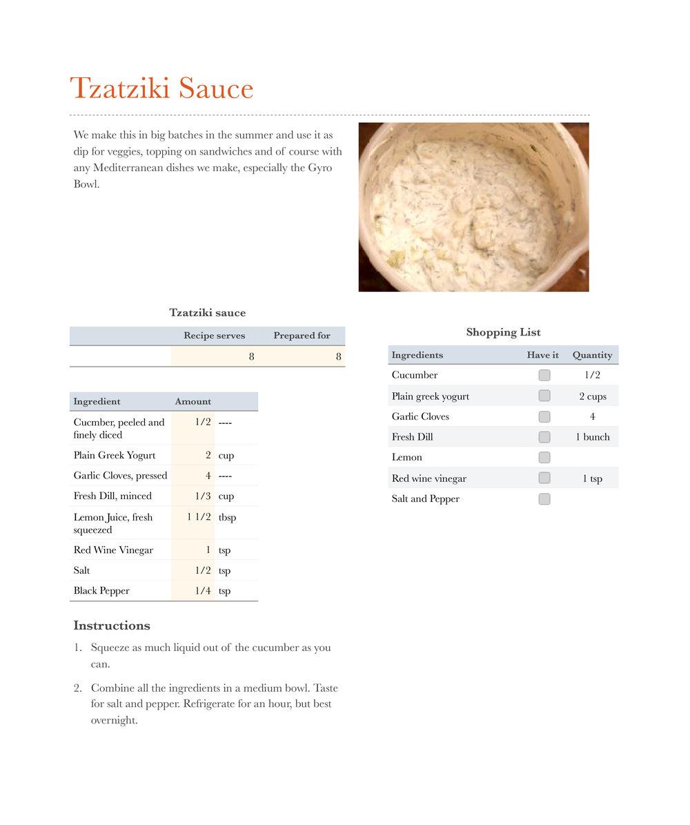 Tzatziki .numbers