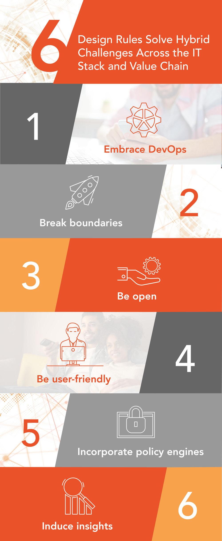 6_design_rules.jpg