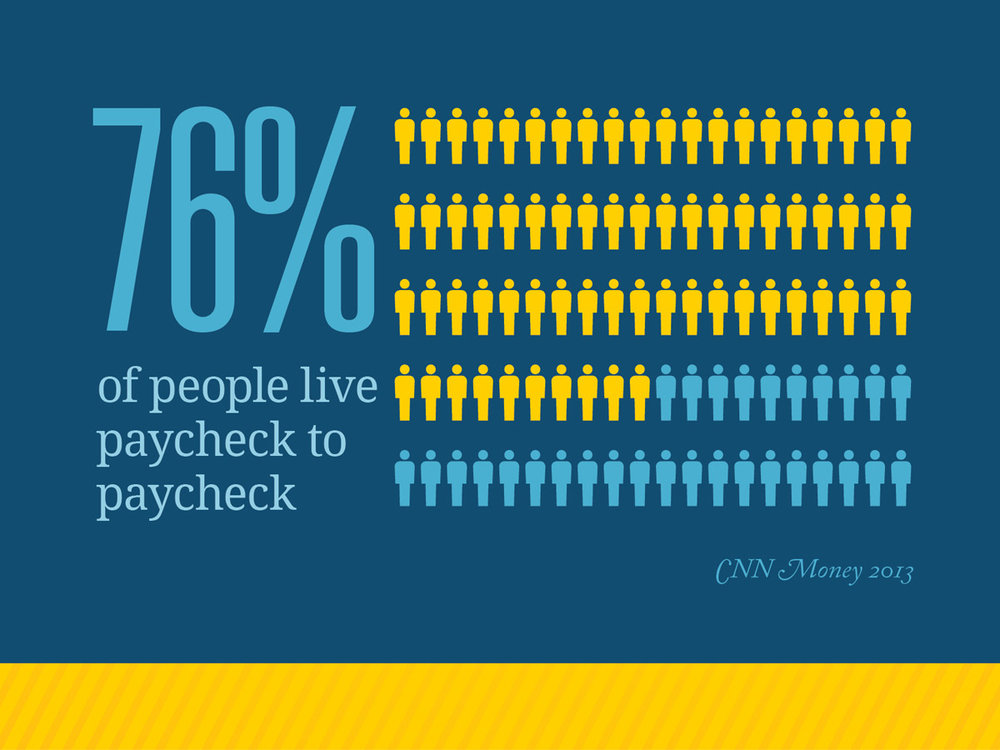 financial-peace-social-infographic-paycheck-to-paycheck.jpg