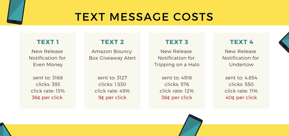 text+message+costs+image.jpg