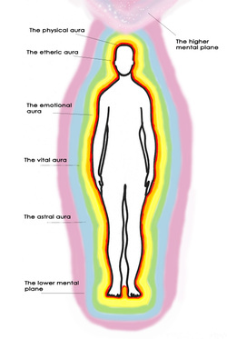Your Aura and Mental Field — The Transcendent Path