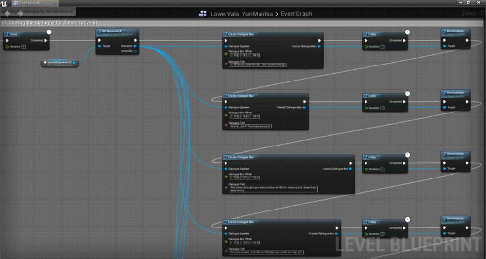Dialogue tree inside the Blueprint