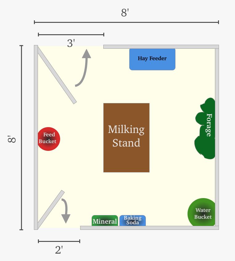 The general layout of our goat stall.