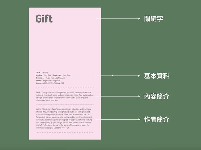 圖說:台灣繪本美術館出版社區展出的書籍,每一本書都有一張這樣的書籤。書籤機能說明。
