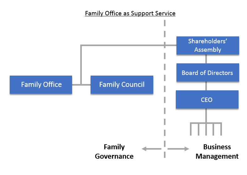 From Back Office to Executive Suite_Figure 2.PNG