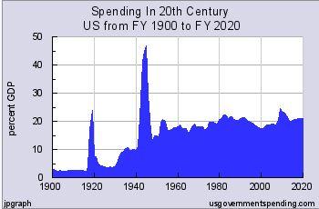 spending2.JPG