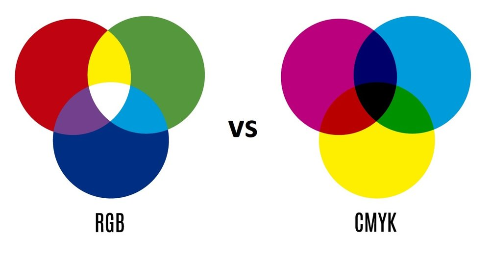 Which Colours Code to follow?