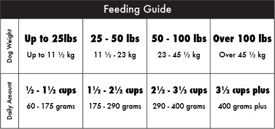 Feeding Guide.png
