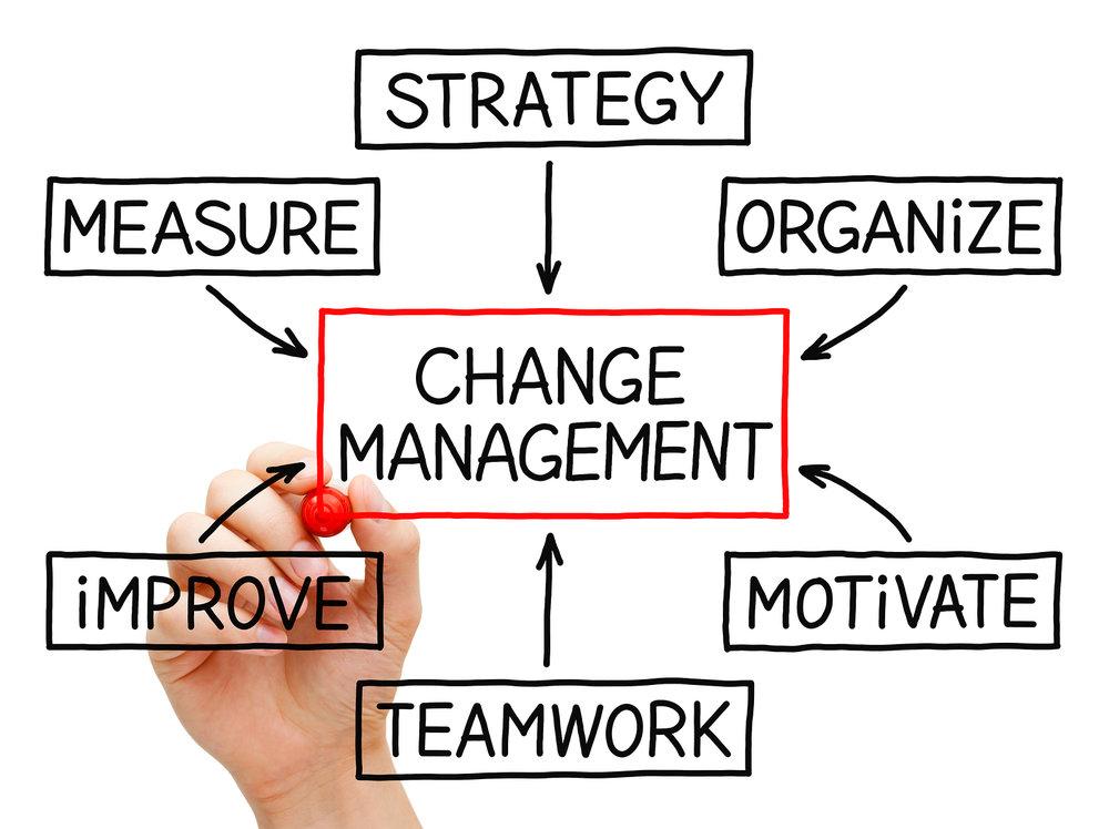 bigstock-Change-Management-Flow-Chart-42270253.jpg