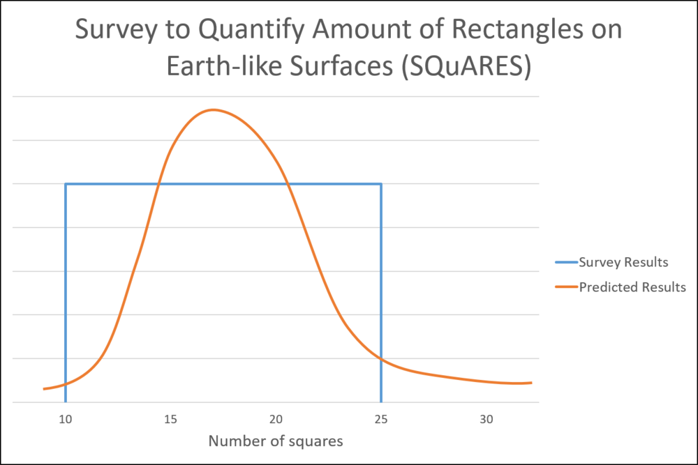 Image: the University of Ulm's SQuARES study reveals a surprising trend in the distribution of planet sizes. (SQuARES Study, Vol et al, Scientific Journal of Reddit, Aug 2250)