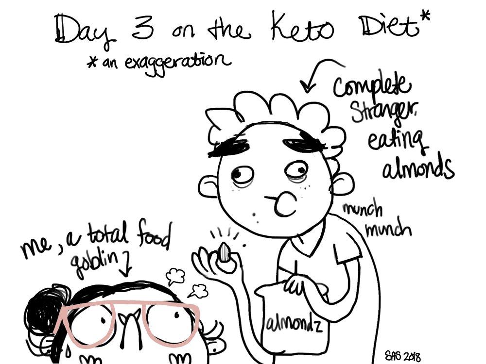 Keto_Diet_2018.jpg